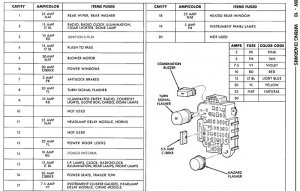 Jeep Cherokee 19841996 Fuse Box Diagram  Cherokeeforum