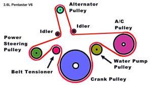 Jeep Wrangler JK 2007 to 2016 How to Replace Serpentine Belt | Jkforum