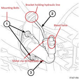 Jeep Wrangler JK 2007 to Present How to Replace Clutch