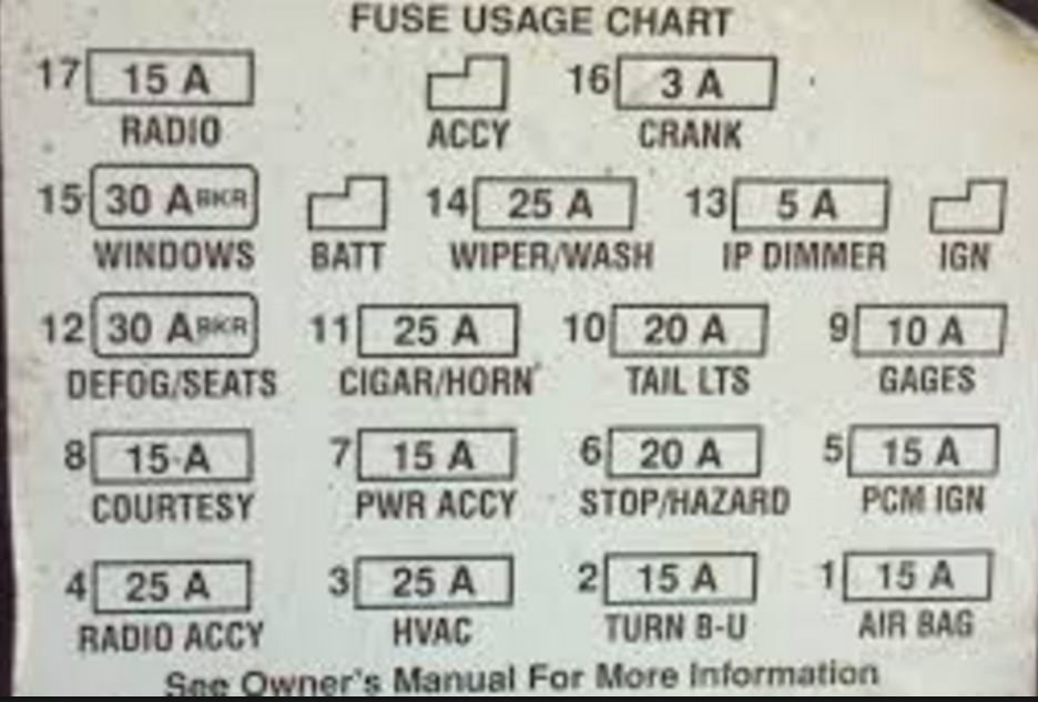 chart 1998 139325?resize\=665%2C450\&ssl\=1 1990 chevy 1500 wiring diagram 1990 chevy silverado s, 1968 chevy Chevy 350 Coil Wiring Diagram at fashall.co