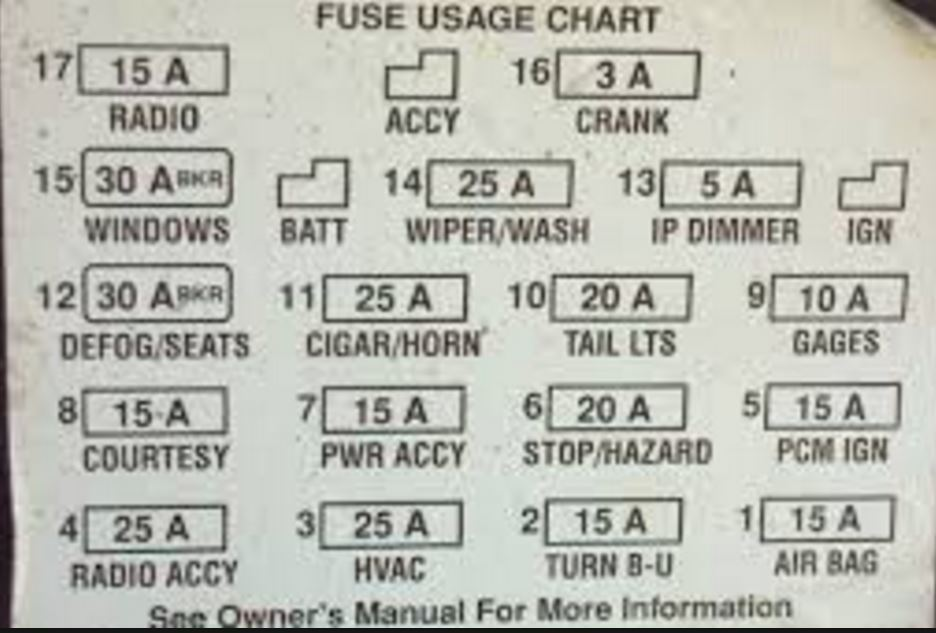 chart 1998 139325?resize\=665%2C450\&ssl\=1 1990 chevy 1500 wiring diagram 1990 chevy silverado s, 1968 chevy Chevy 350 Coil Wiring Diagram at nearapp.co