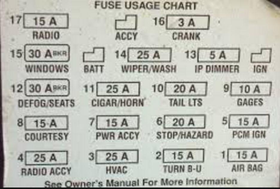chart 1998 139325?resize\=665%2C450\&ssl\=1 1990 chevy 1500 wiring diagram 1990 chevy silverado s, 1968 chevy Chevy 350 Coil Wiring Diagram at suagrazia.org