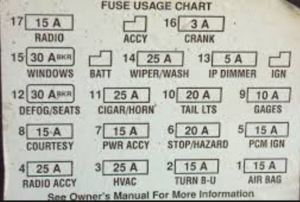 Camaro Fuse Box Diagram  Ls1tech