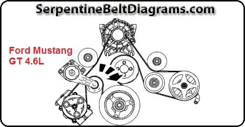01 Mustang Serpentine Belt Diagrams