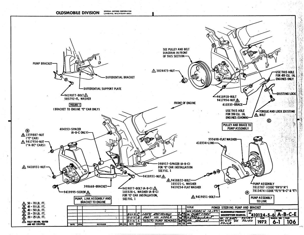 Alternator And Power Steering Brackets Cutlass 350