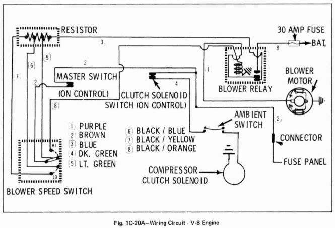 chevelle wiring diagram wiring diagrams 1964 chevelle horn wiring diagram printable