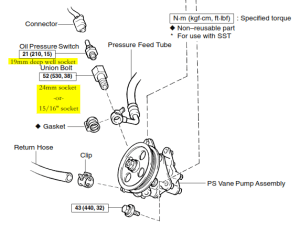 Power Steering Pump Rebuild  ClubLexus  Lexus Forum
