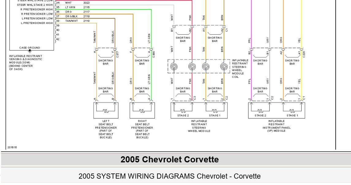 c6 corvette fuse box diagram trusted wiring diagrams rh chicagoitalianrestaurants com C6 Corvette Wiring Diagrams C6 Corvette Schematics Diagrams