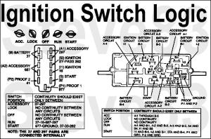 delete ignition key  use push button 1992 F150  Ford