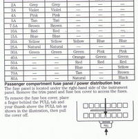fuse box diagram 2005 f150 by dilenger | F150Online