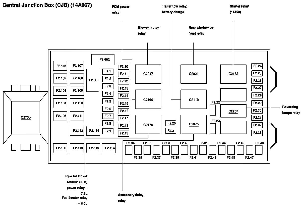 2007 ford f 250 fuse box diagram