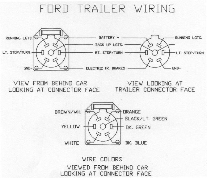 2003 ford f 250 trailer wiring harness diagram 7 wire