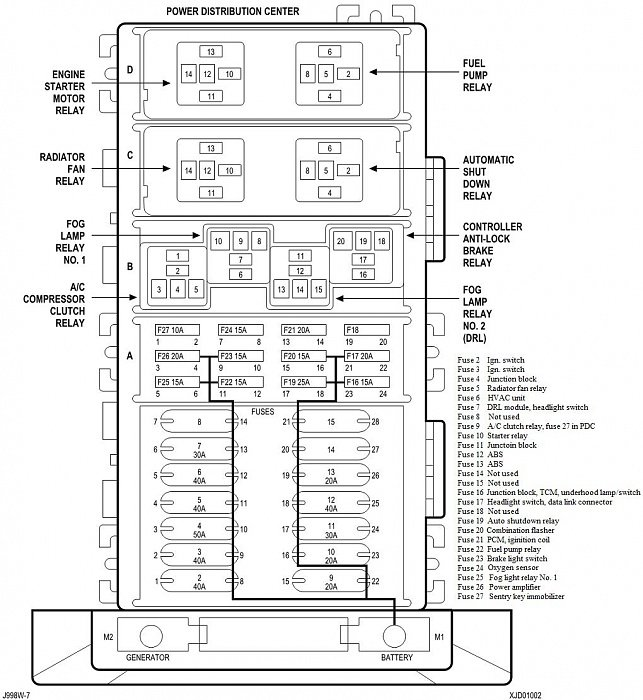 00 PDC fuse functions 90610?resize=643%2C700&ssl=1 wiring diagram for 2012 386 peterbilt wiring discover your Ford Fuse Box Diagram at soozxer.org