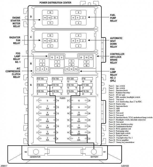 00 PDC fuse functions 90610?resize=643%2C700&ssl=1 wiring diagram for 2012 386 peterbilt wiring discover your Peterbilt 379 Fuse Panel DRL at soozxer.org