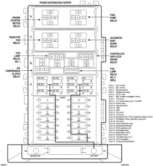 Jeep Cherokee 19972001 Fuse Box Diagram | Cherokeeforum