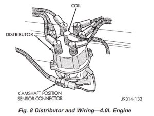 Jeep Cherokee XJ 1984 to 2001 How to Replace Distributor