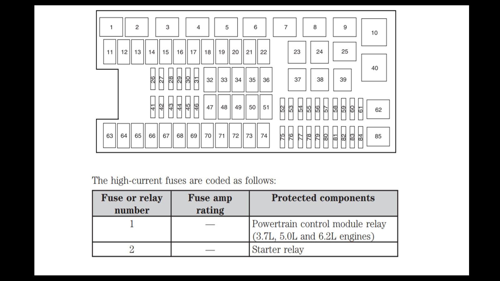 Mazda 929 Fuse Box Diagram