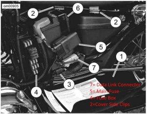 Harley Davidson Sportster Fuse Box Information | Hdforums