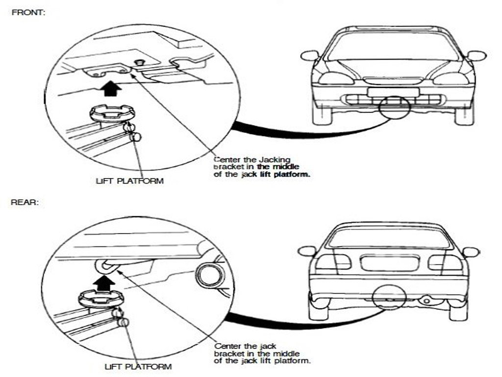 Honda Civic How To Jack Up