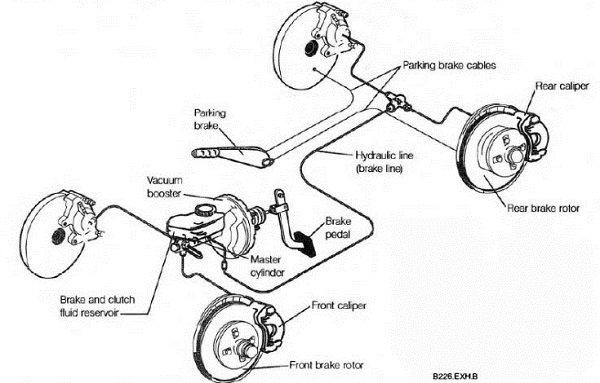 2000 Ford Ranger Front End Diagram