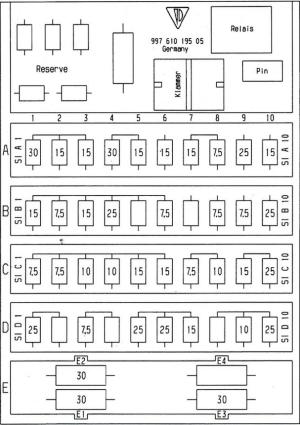 Porsche 997 Fuse Box Diagram  Rennlist
