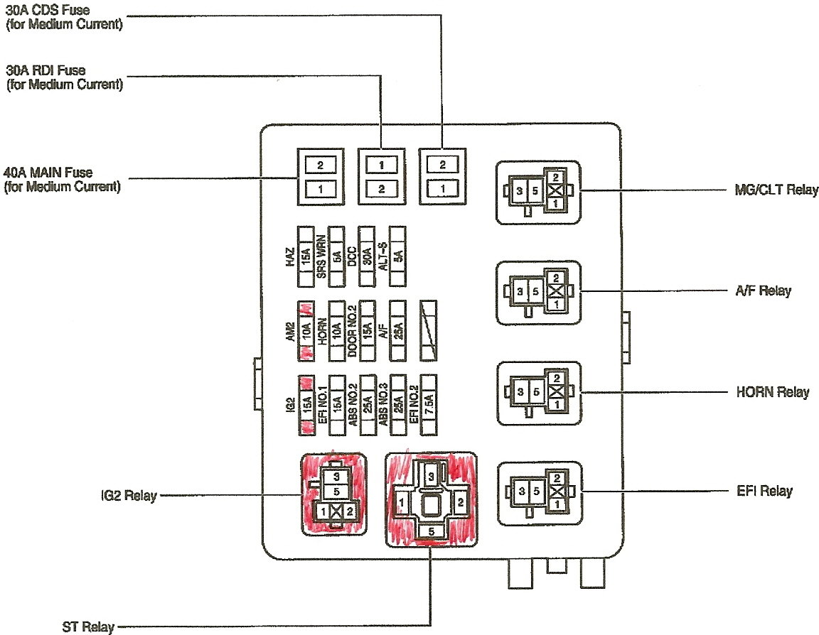Toyota Tacoma To Fuse Box Diagram
