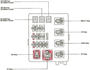 2003 TOYOTA 4RUNNER FUSE BOX DIAGRAM  Auto Electrical Wiring Diagram