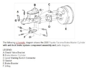 Toyota V6 Firing Order Diagram In Repair Guides  Best Diagram For Cars