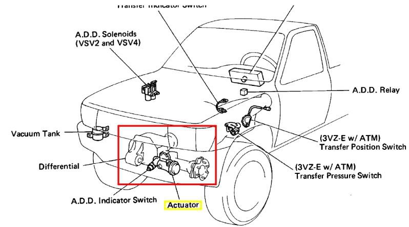 Toyota Tundra 2000 To Present Tundra 4WD Actuator Problems