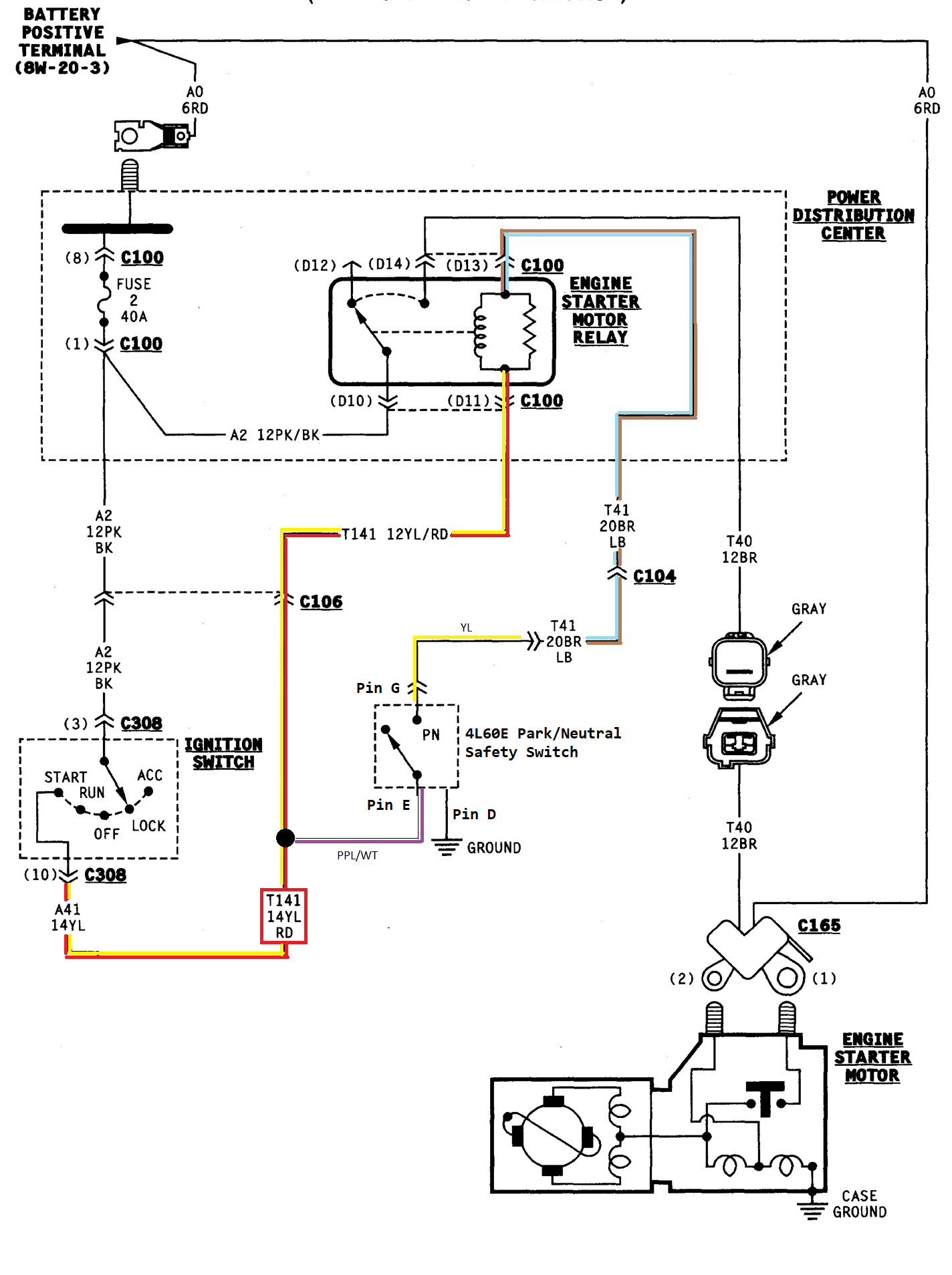 Wiring Diagram For Neutral Safety Switch Gm
