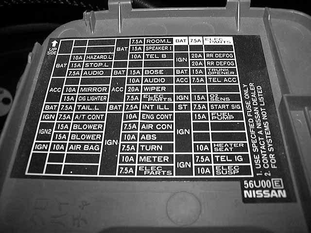 1998 nissan maxima fuse box diagram  wiring diagram ground