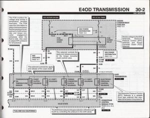 Newbie Questions about E40D Transmission  F150online Forums