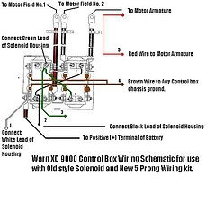 smittybilt winch solenoid wiring diagram wiring diagram winches rebuilding parts information diagrams testing sites