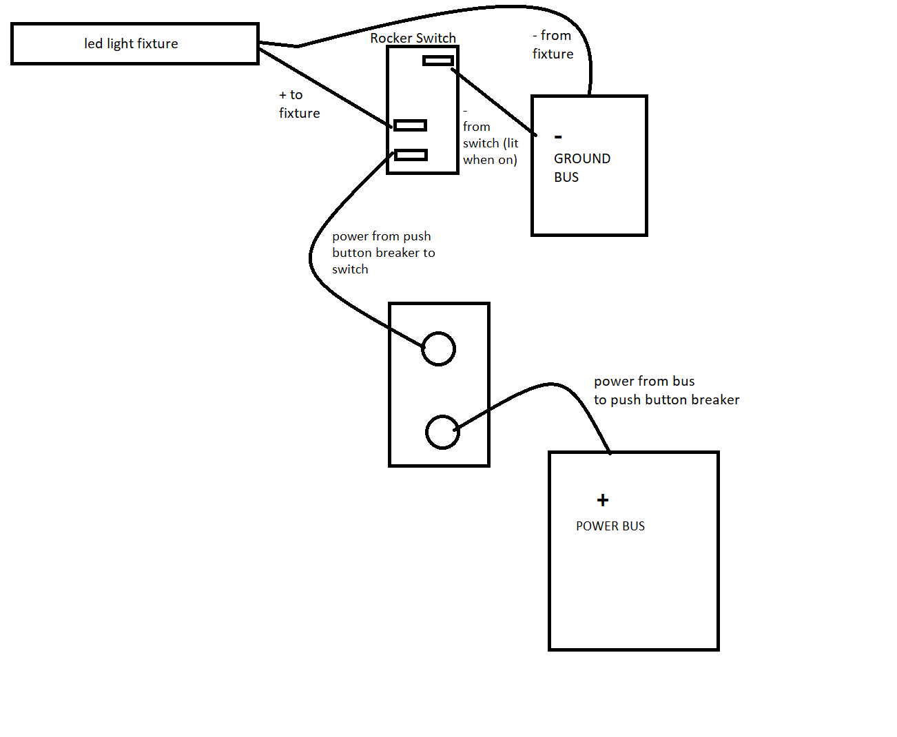 Wiring Diagram For A New Switch Fixture