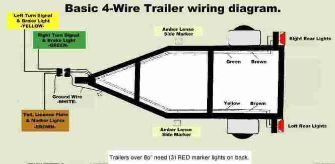 trailer wiring diagrams | offroaders – readingrat,