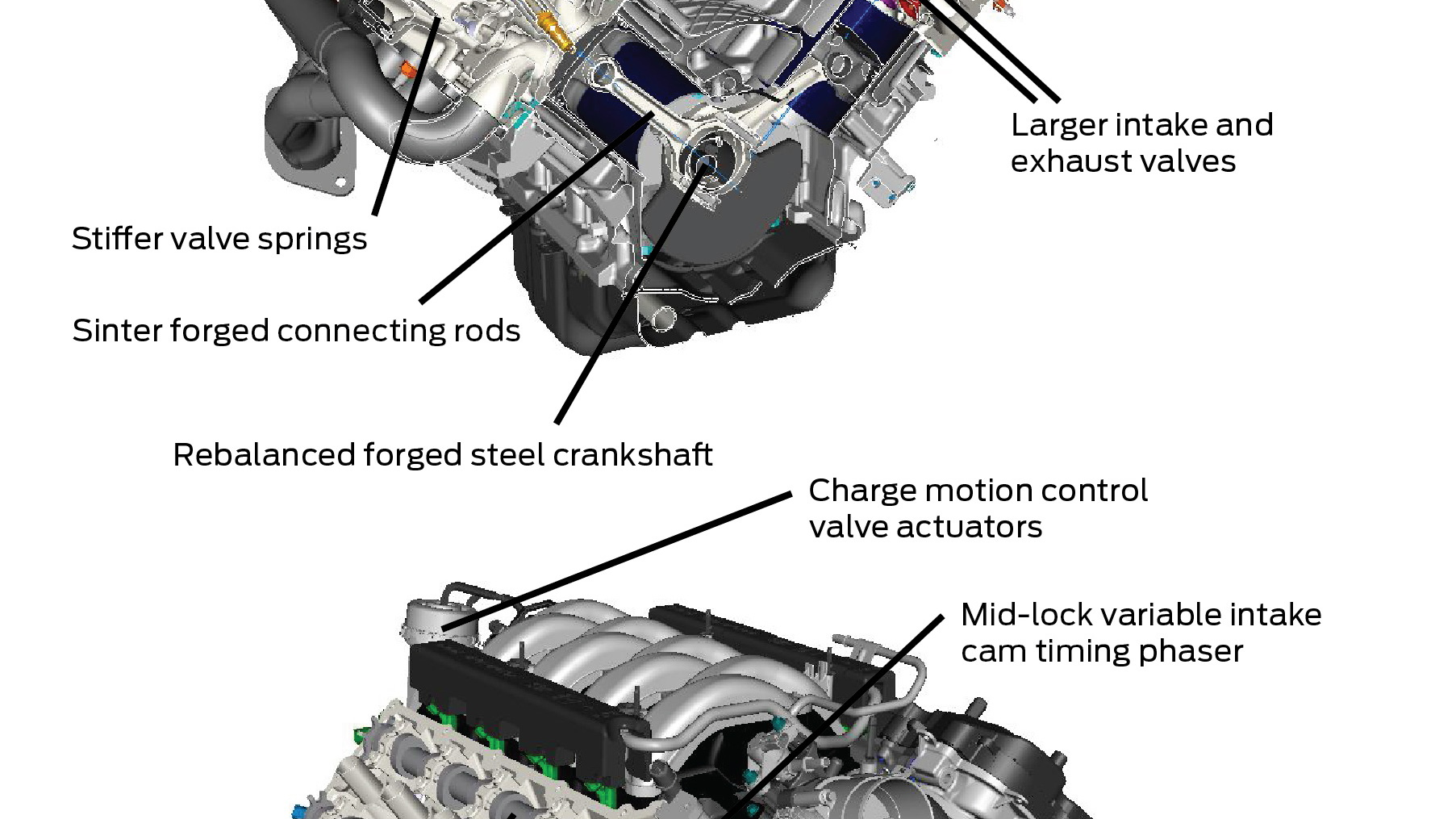 Ford Mustang Hemi Engine