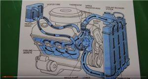 Jeep Grand Cherokee WJ 1999 to 2004 Why is Car Overheating  Cherokeeforum