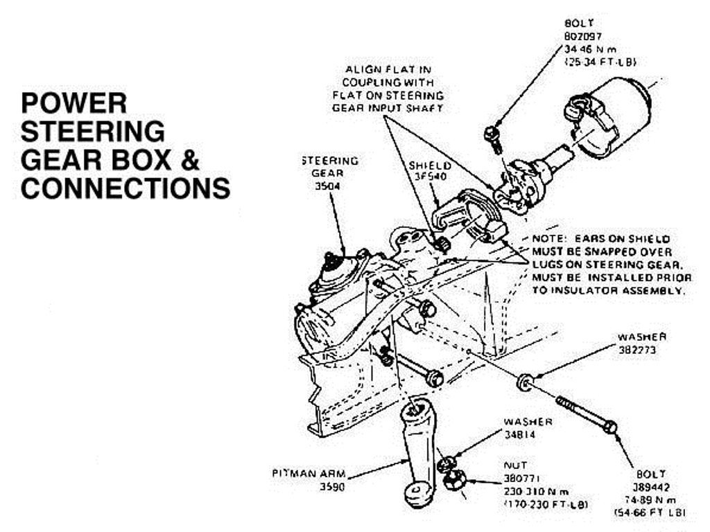 Ford F150 How To Repair Steering Box Leak