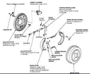 Honda Why are My Brakes Squeaking  HondaTech