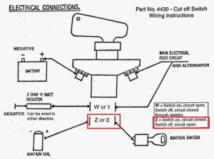 Porsche 993: How to Install a Kill Switch  Rennlist