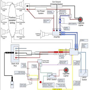 Toyota Tundra 2000 to present Car Stereo Sound Diagnostic