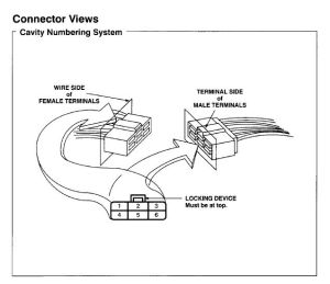 Wiring Diagram for driver harness connection  HondaTech  Honda Forum Discussion