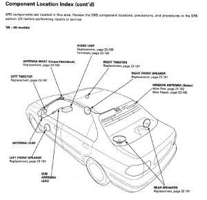 9900 Civic OEM radio wiring diagram  HondaTech  Honda