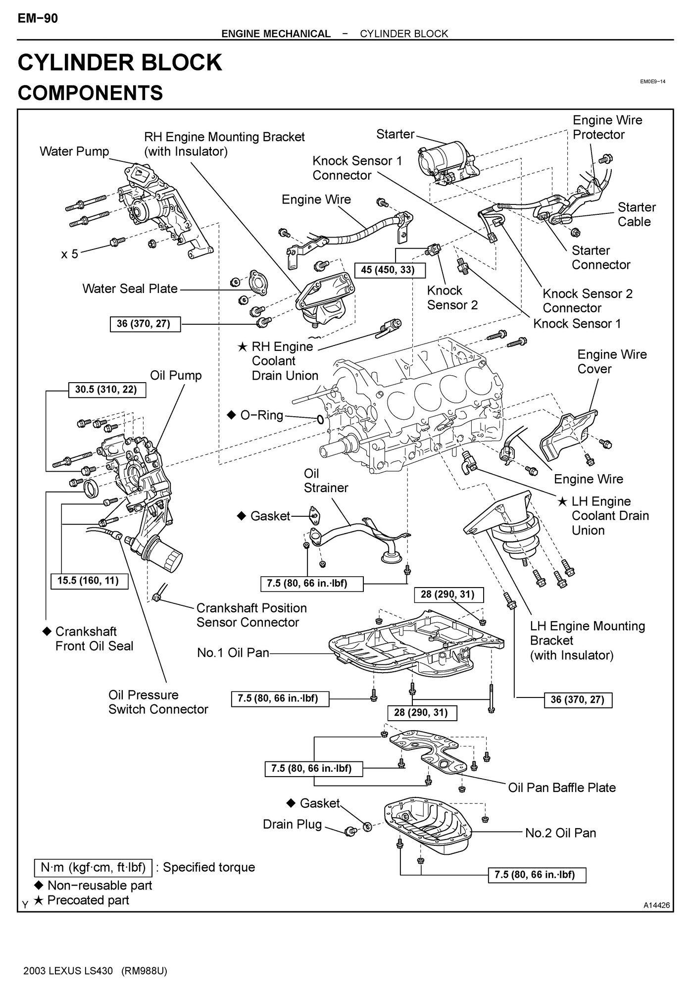 club car golf cart battery wiring diagram wiring diagram Club Car Golf Cart Turn Signal Wiring Diagram golf cart turn signal wiring diagram with 48 volt club car club car golf cart turn signal wiring diagram