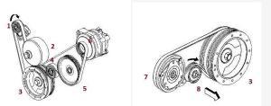 Z06 : AC tensioner broken :(  CorvetteForum  Chevrolet