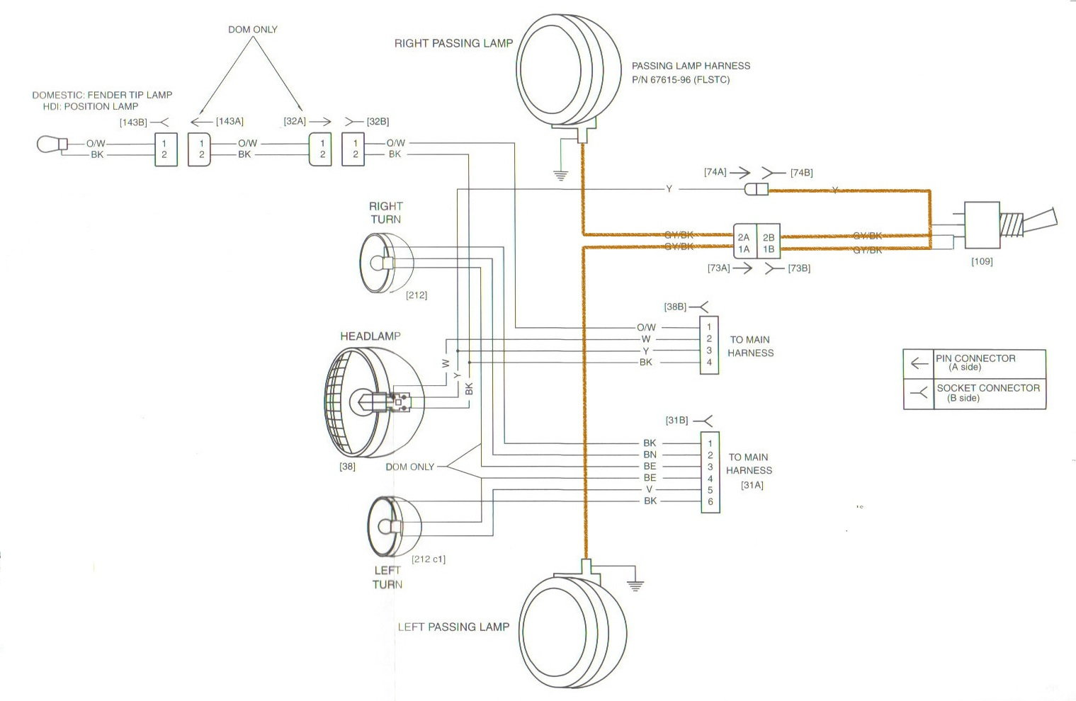 Which Wire To Power The Passing Lights