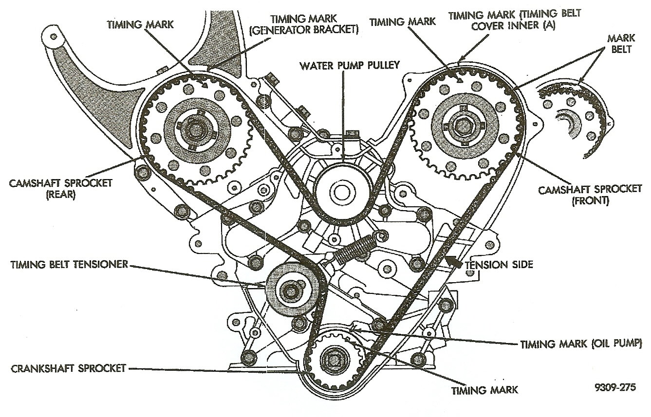 Dodge Stratus Timing Marks
