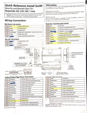 2002 RSX Remote Start Install Help  HondaTech  Honda