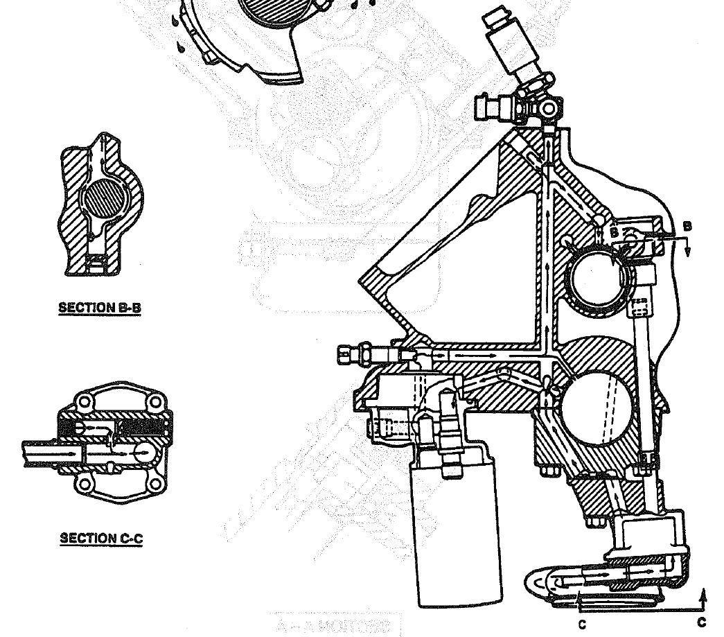 Lt1 Oil System Diagram
