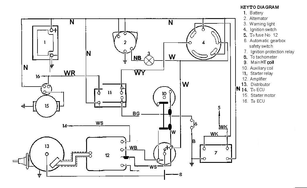 fuse diagram 2006 scion tc